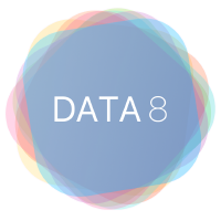@data-8