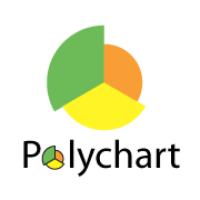 @Polychart