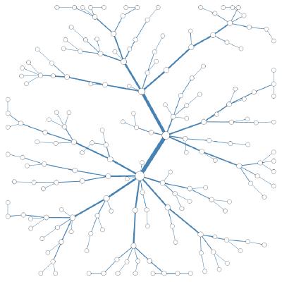 GitHub - plutomonkey/zcash-vanity: Zcash Vanity Address Generator