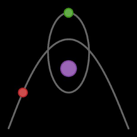Astrodynamics.jl