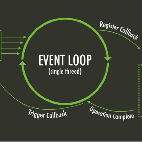 Laravel-Mediable是一个包能够轻松上传并将媒体文件附加到模型中
