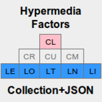 @collection-json