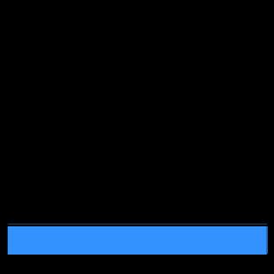 Lodash – Functional Javascript library – SEPTENI TECHNOLOGY