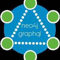 neo4j-graphql, Symfony organization