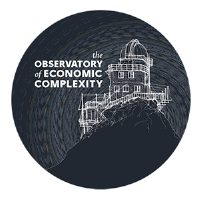 @observatory-economic-complexity