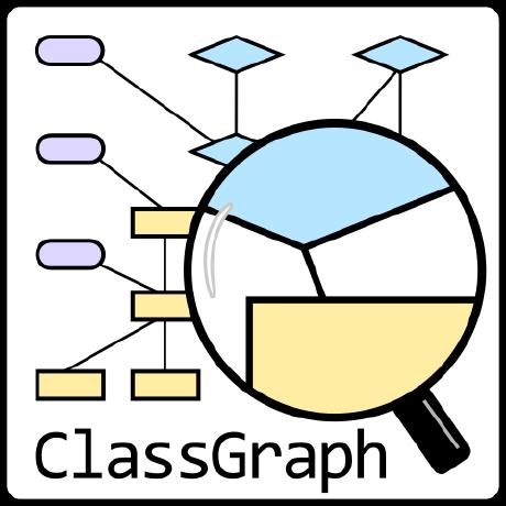 classgraph
