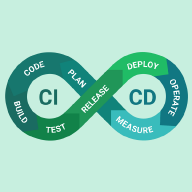 @heyuan110